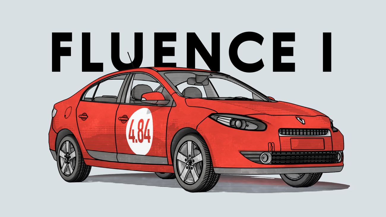 Надёжен лиRenault Fluence: всепроблемы автомобиля с пробегом
