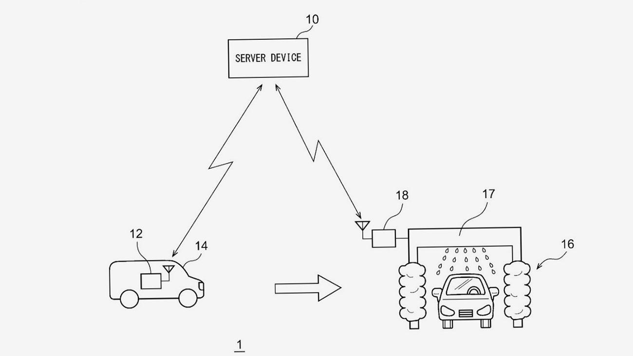 Беспилотники Toyota научатся сами понимать, когда ехать на мойку